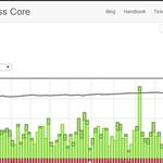 What it's like to contribute code to #WordPress http://t.co/zTE2JiZNdg http://t.co/w7LuNAeHoj