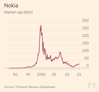 the rise and fall of nokia essay The rise and fall of nokia review – fascinating insight into the finnish, and now finished, tech firm 3 / 5 stars 3 out of 5 stars with a flawless idea, the mobile phone pioneer cornered the.