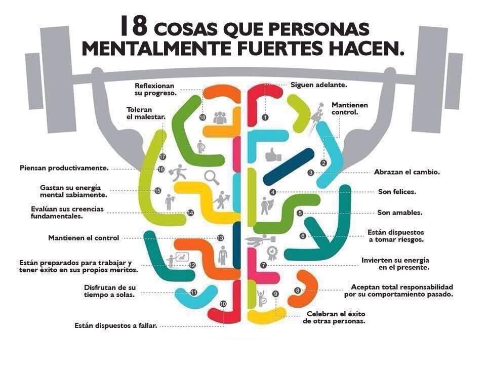 18 elementos que te hacen mentalmente fuerte, vía @AyalaMluisa @AntonioYuncal #rrhh #socialmedia http://t.co/YIkO5AJ7hN
