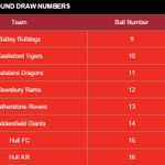 Here are the all important numbers for tonights draw in the #LadbrokesChalCup... http://t.co/WbzvYRs6wL