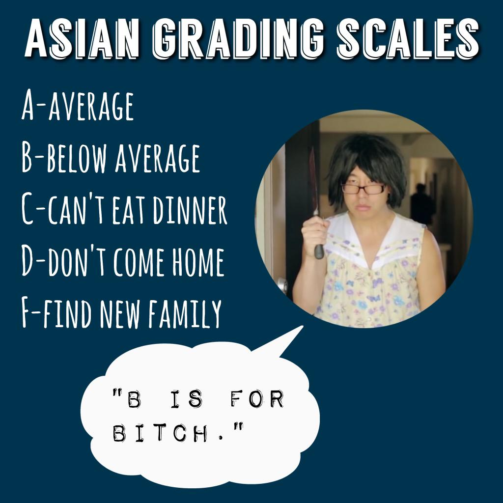 Who's familiar with this grading scale? Tag a friend who would enjoy this. http://t.co/LYXUC9GGRe