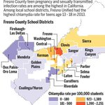 ICYMI: Sex education quietly disappears from Fresno Unified schools. http://t.co/NyndpIoKNg #sexed #fresno http://t.co/95d0m1sLdB