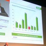 Italia 3% torta #ecommerce europeo. È tutto da fare #eCommerceForum http://t.co/VaDWitIMtM