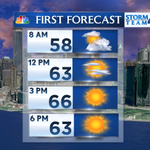 UPDATED #NYC DAY PLANNER: Early AM rain giving way to sunshine & a breezy afternoon. @NBCNewYork http://t.co/A2GAvEZFAy