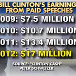 Bill Clintons earnings from paid speeches during the years Hillary Clinton was Secretary of State http://t.co/Zh8tnXijum