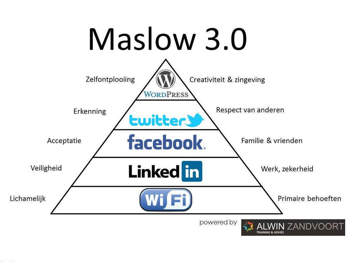Maslow 3.0 http://t.co/zNbO11bOAR http://t.co/6FFHZi7YLi