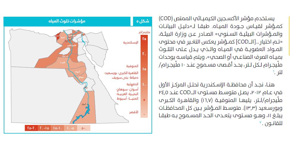 المياه المصرية تعدت حد التلوث المسموح به بكثير.. والإسكندرية هي الأسوأ ، #فوسفات_في_النيل  http://t.co/aFo6eIODjH http://t.co/6Nf1aZtOB8