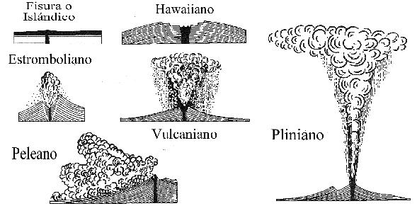 Erupción en Calbuco es de tipo Pliniana (en Villarrica era de tipo Estromboliana) --> http://t.co/roqeADYSCg http://t.co/8MrjYBb75o