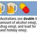 Australians use double the average amount of alcohol emoji and 65% more drug emoji http://t.co/2DV6nJoJur http://t.co/N3rUoV0cyc