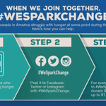 Are you committed to fight hunger? Show us how by using #WeSparkChange! http://t.co/Q43oGj8JXH