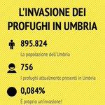 Linvasione dei profughi in Umbria @infogram. Da un tweet di @DanieleBovi https://t.co/4K8m4pq37D #stragemigranti http://t.co/oigXOK4VUr