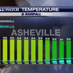 Hour-by-hour forecast for #AVL temperatures & rainfall. Storms develop in the afternoon Saturday. #avlwx #wncwx http://t.co/NUnwHePq4y