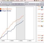 Habt ihr so was Schönes schonmal gesehen? @TelekomBaskets @fcb_basketball #BekoBBL #KannNochSteiler http://t.co/iu8upiOm6d