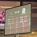 WAHNSINN! IRRE! GEIL!! Die Bayern geschlagen in einem IRREN super spannenden Spiel!! #BasketsSpirit http://t.co/AKv83PiDw1