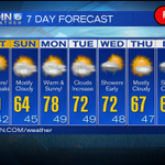 Heres your weekend forecast. Still a little unsettled but lots of dry time! #pdx #orwx #koin6news http://t.co/VCJeEseBw3