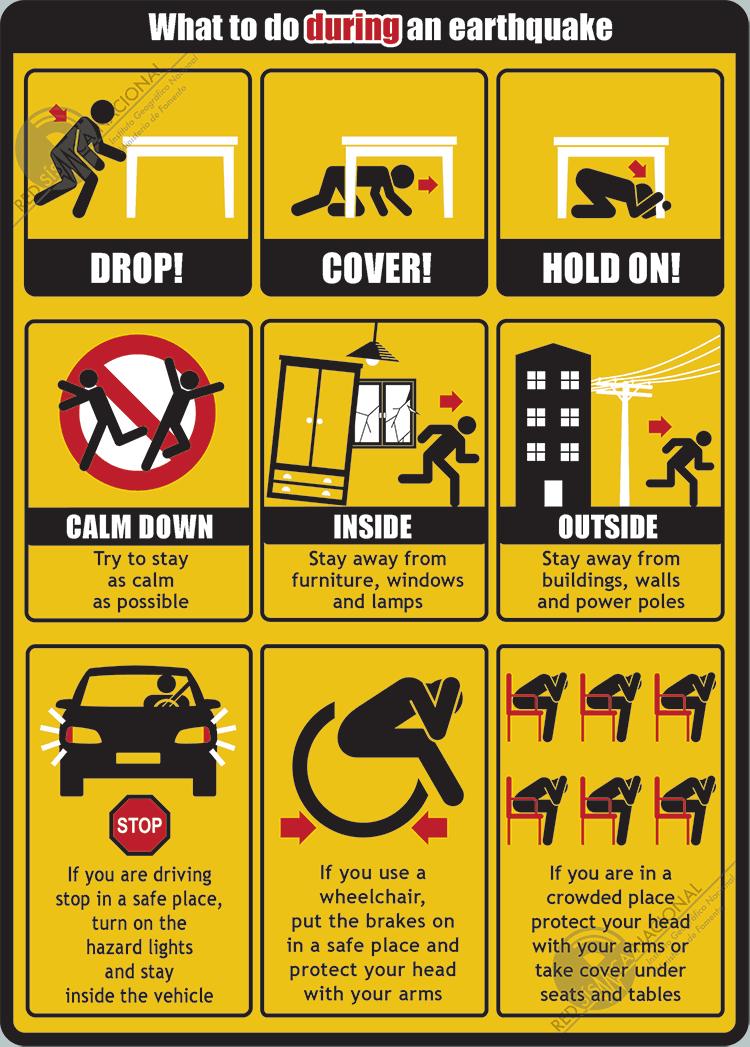 Earthquake Reaction Guide: http://t.co/2CUkZLUln0 via @foolofasuf