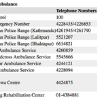 RT @iamsrk: May Allah look after all. Here r the emergency contact numbers for Nepal,share, help. Prayers with all in Nepal.