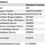 Helpline numbers for friends in #Nepal stuck in tremors Plz RT or Re-post! http://t.co/cbea6flphP