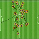 Neymar goal @barcastuff http://t.co/IeAfjbnUjE