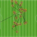#EspanyolFCB Así se ha fabricado el gol de @neymarjr que ha abierto el marcador http://t.co/ODDrUKR1qp #FCBlive http://t.co/jIyZ8UrIFP