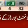 -RT Hassan20Usman: Latest PTI leading with 24 Wasim_Wazir NausheenPTI ManiacKumar DrAyesha4 #PTIForLBElections http://t.co/wm3JprNExs