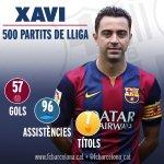 Saat ini Xavi Hernandez telah memainkan 500 Laga bersama Barcelona #fcblive #XAVI500 http://t.co/h0sw2QQdFE