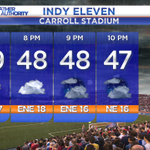 What you can expect for this evenings @IndyEleven game. Better chance for rain at beginning of game. #INwx http://t.co/2d9I3uATl6