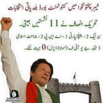 Congratulations #PTI is on top in KPK. #KPKUpdates #CantonmentBoardElections http://t.co/rmpO6fgvwe