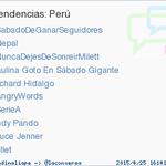 Richard Hidalgo acaba de convertirse en TT ocupando la 5ª posición en Perú. Más en http://t.co/L3yjxLmNVJ http://t.co/eYydjf6KEz