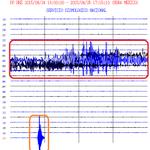 Sismograma SSN estación Tlamacas: Enmarcado en rojo, el sismo de Nepal M7.8; en naranja, el sismo de Ometepec 4.8* http://t.co/gtElzlQsnC