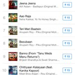 RT @aroyfloyd: Top Bollywood songs on #iTunes - 4 songs from @PikuTheFilm in top 11! @ShoojitSircar - spread the love! http://t.co/zn0uAnuF…