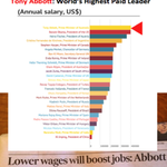 "Abbott, the ""Worlds Highest Paid Leader"" says ""Lower wages will boost jobs"". #auspol http://t.co/aEO5Y1V7Ht"