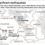 Strong earthquake aftershock strikes India and Nepal, triggering avalanche in Himalayas http://t.co/VfuAbmMcMg http://t.co/LsEwv9rhZ6