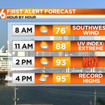 Possible record highs this afternoon. (current record is 93° set back in 1988). @nbc6 #miami http://t.co/bE131hgIpH