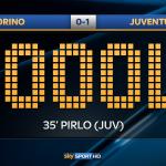 .@Pirlo_official con una punizione perfetta porta in vantaggio la @juventusfc nel derby. #TorinoJuve 0-1 #SkySerieA http://t.co/9aLuGsJgMN