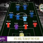 Congratulations to @carlytelford1 who has been named in the @PFA team of the year #topkeeper http://t.co/mmA1cKSwUd