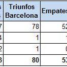 Resumen de todos los partidos oficiales de la historia entre @BarcelonaSCweb y @LDU_Oficial: http://t.co/XxtOLC0nCx