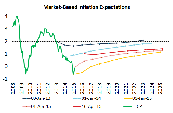 analysis of inflation based on australia Measures of inflation and inflation targeting in of core inflation based on the distinction and inflation targeting in australia.