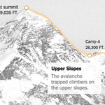 The Nepal earthquake touched off an avalanche on Mount Everest, killing at least 17 climbers http://t.co/3GFhQPbbxp http://t.co/8Ln47LuCDf