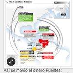 La ruta de los millones Nosotros tan Dolares ustedes tan Sucre #Venezuela #Ecuador http://t.co/6Dw87EysdR http://t.co/4uNUZrR4ae