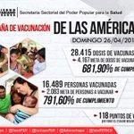 #FiestaDeLaSaludEnAragua | HOY 28.415 dosis aplicadas en 16.489 aragüeños vacunados. @TareckPSUV @NicolasMaduro http://t.co/39EZi2MjUj