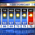 The Valley 7-day is HEATING up quick! #abc15wx #azwx http://t.co/BIWKotAMEi