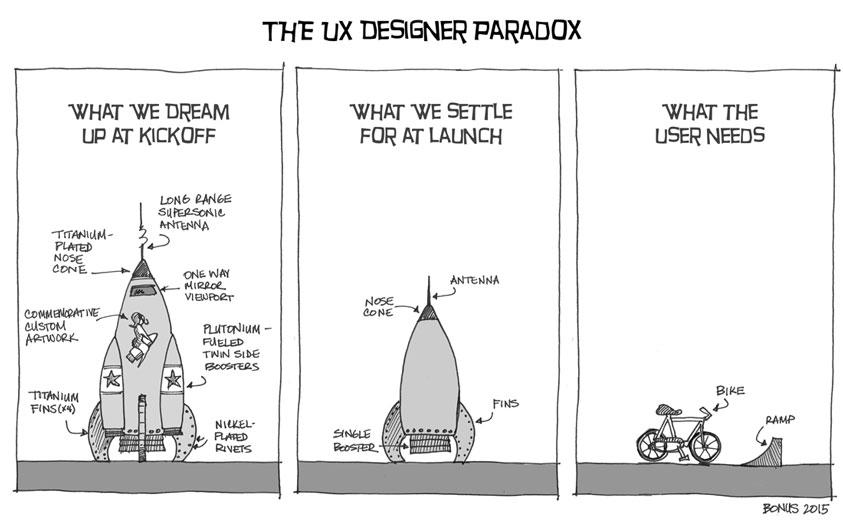 Genial! #UX #LeanStartup http://t.co/crAh81BcrY