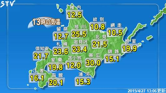 【午後1時の気温】帯広ついに真夏日となりましたね! 季節外れの暑さ対策には十分ご注意ください。 しかし、この気温差。北海道は広いです…。 #stv http://t.co/OwVx3PLnRI