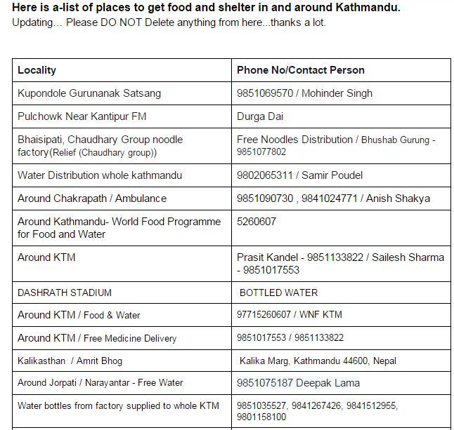 Here is a-list of places to get food and shelter in and around Kathmandu https://t.co/Z63DatUXtQ http://t.co/mU0Fcxs3GM