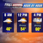 We cant rule out a stray shower this afternoon - High 60°  #WakeUpRightCBS21 http://t.co/BfBXfwZkzY