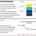 @elalbertomedina Los 700 millones de pesos Condonados refleja la reducción de ingresos estatales observados por ISAF http://t.co/FS1a2UPs3e