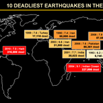 10 deadliest earthquakes in the last 25 years http://t.co/i6dVJoYzU5
