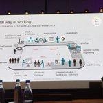 RT @MikeS_NH: .@Wipro's digital way of working #Leadingchange