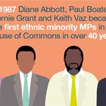 Conservatives and Labour have 108 black and Asian candidates standing at #GE2015 http://t.co/VH4qLEQ7lP #BBCGoFigure http://t.co/k3cTdefVdV